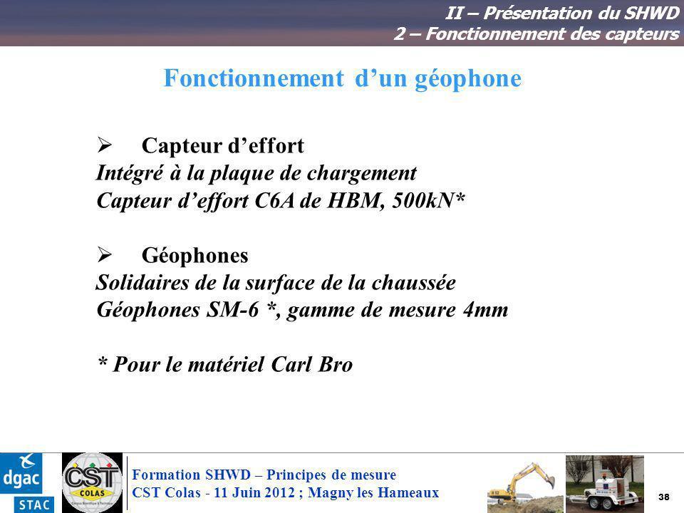 38 Formation SHWD – Principes de mesure CST Colas - 11 Juin 2012 ; Magny les Hameaux Fonctionnement dun géophone Capteur deffort Intégré à la plaque d