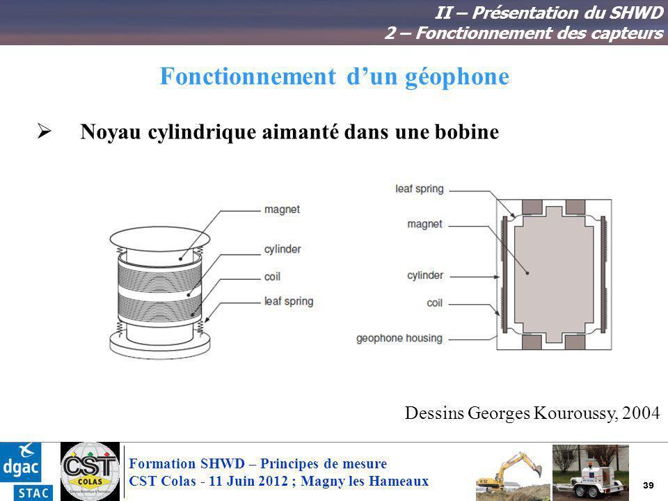 39 Formation SHWD – Principes de mesure CST Colas - 11 Juin 2012 ; Magny les Hameaux Fonctionnement dun géophone II – Présentation du SHWD 2 – Fonctio