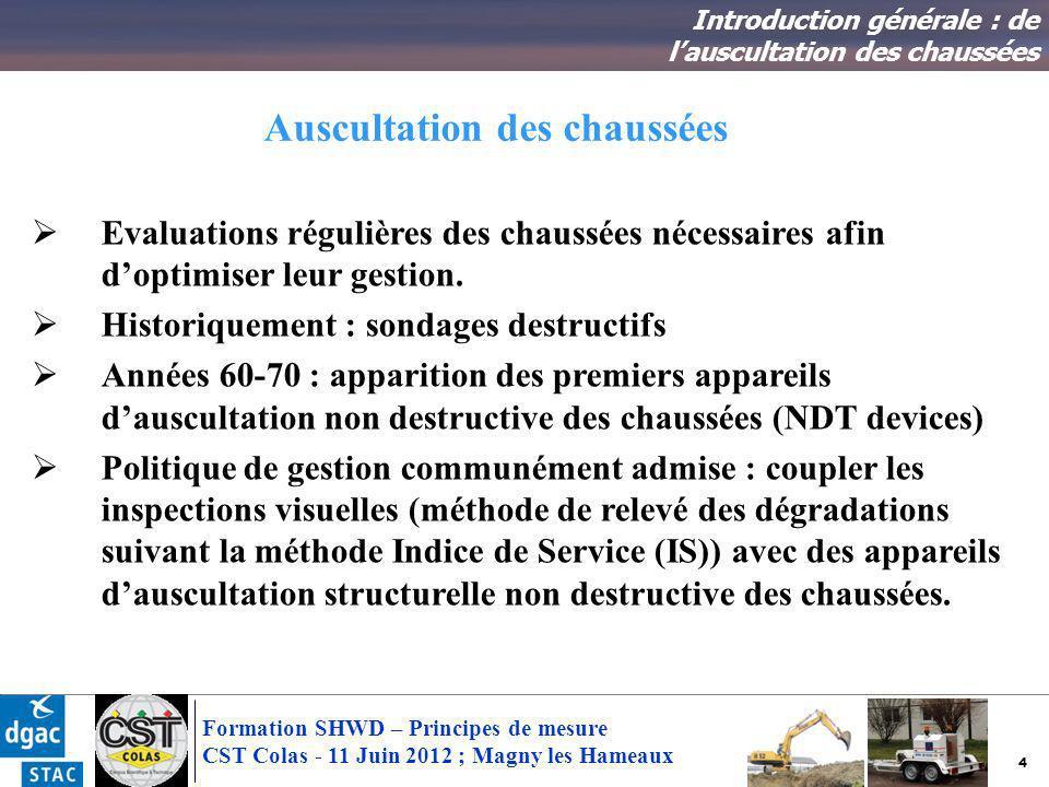 55 Formation SHWD – Principes de mesure CST Colas - 11 Juin 2012 ; Magny les Hameaux Relation vitesse / temps de chargement II – Présentation du SHWD 4 – Charge appliquée et enregistrement des données Relation entre t HWD et les pseudo-fréquences « ressenties » par les matériaux 1 - Calcul théorique (PREDIWARE, STAC) Charge HWD de référence : 300kN sur plaque de 45cm Signal t [ms] f [Hz] Effort F(t) 29,75 33,6 Déflexion d(t) 37 38,5 Déformation relative de traction à la base du BB XX_BB (t)= YY_BB (t) 26 31,5 Déformation relative de traction à la base de la GB XX_GB (t)= YY_GB (t) 31,75 33,6 Déformation relative verticale de compression au sommet de la GRH ZZ_GRH (t) 29,75 30,3 Déformation relative verticale de compression au sommet du sol ZZ_Sol (t) 3327,0