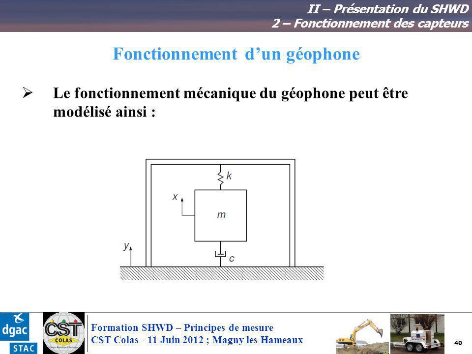 40 Formation SHWD – Principes de mesure CST Colas - 11 Juin 2012 ; Magny les Hameaux Fonctionnement dun géophone II – Présentation du SHWD 2 – Fonctio