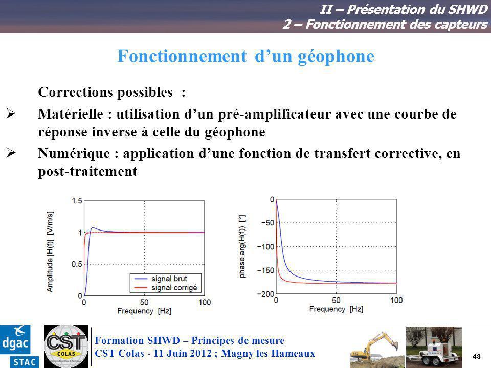 43 Formation SHWD – Principes de mesure CST Colas - 11 Juin 2012 ; Magny les Hameaux Fonctionnement dun géophone II – Présentation du SHWD 2 – Fonctio