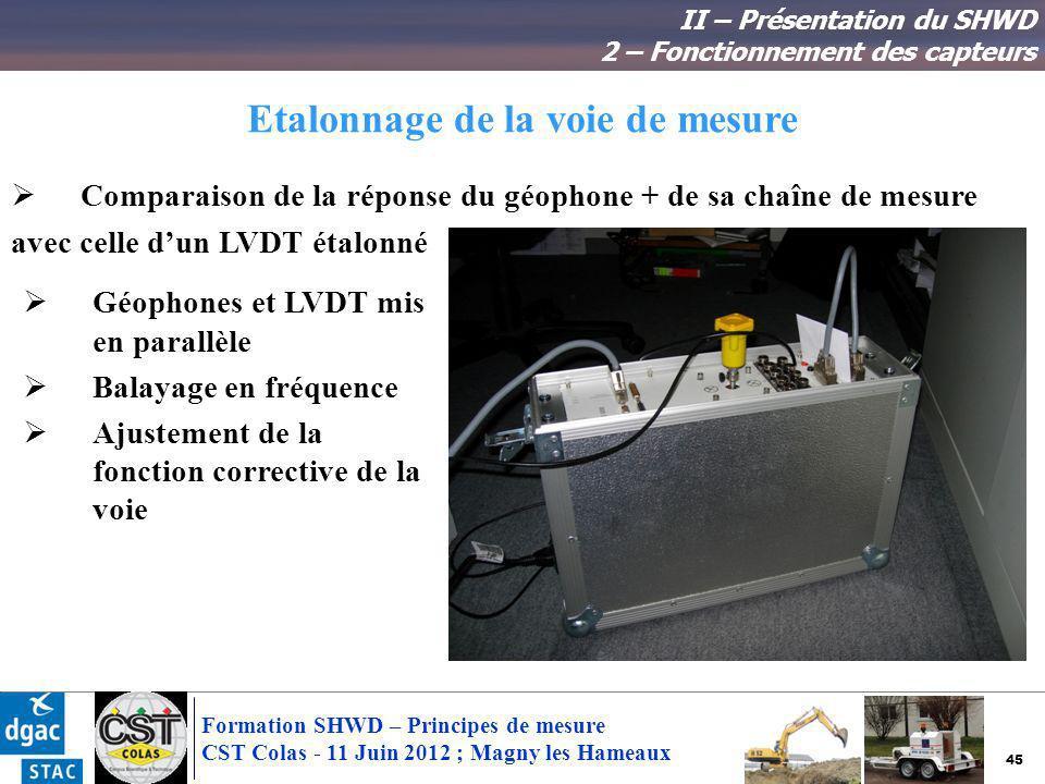 45 Formation SHWD – Principes de mesure CST Colas - 11 Juin 2012 ; Magny les Hameaux Etalonnage de la voie de mesure II – Présentation du SHWD 2 – Fon