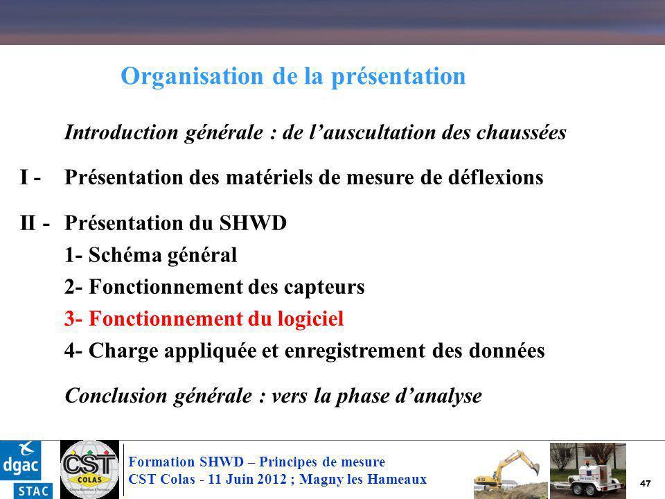 47 Formation SHWD – Principes de mesure CST Colas - 11 Juin 2012 ; Magny les Hameaux Introduction générale : de lauscultation des chaussées I - Présen