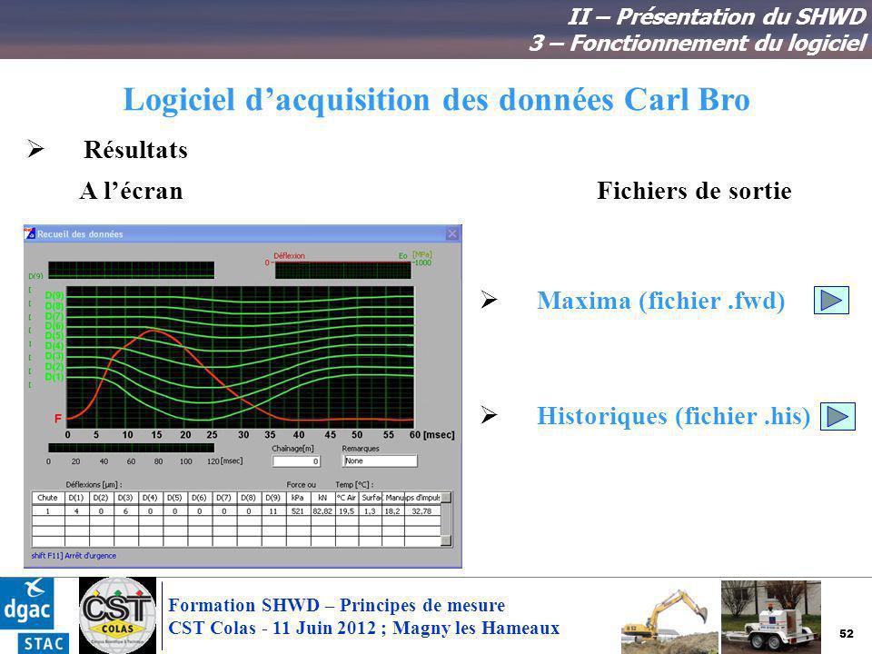 52 Formation SHWD – Principes de mesure CST Colas - 11 Juin 2012 ; Magny les Hameaux Logiciel dacquisition des données Carl Bro II – Présentation du S