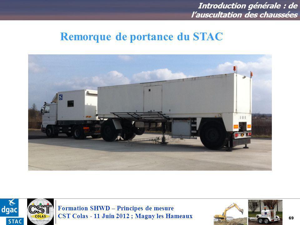 69 Formation SHWD – Principes de mesure CST Colas - 11 Juin 2012 ; Magny les Hameaux Remorque de portance du STAC Introduction générale : de lausculta