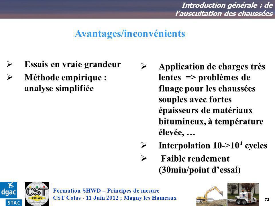 72 Formation SHWD – Principes de mesure CST Colas - 11 Juin 2012 ; Magny les Hameaux Avantages/inconvénients Introduction générale : de lauscultation