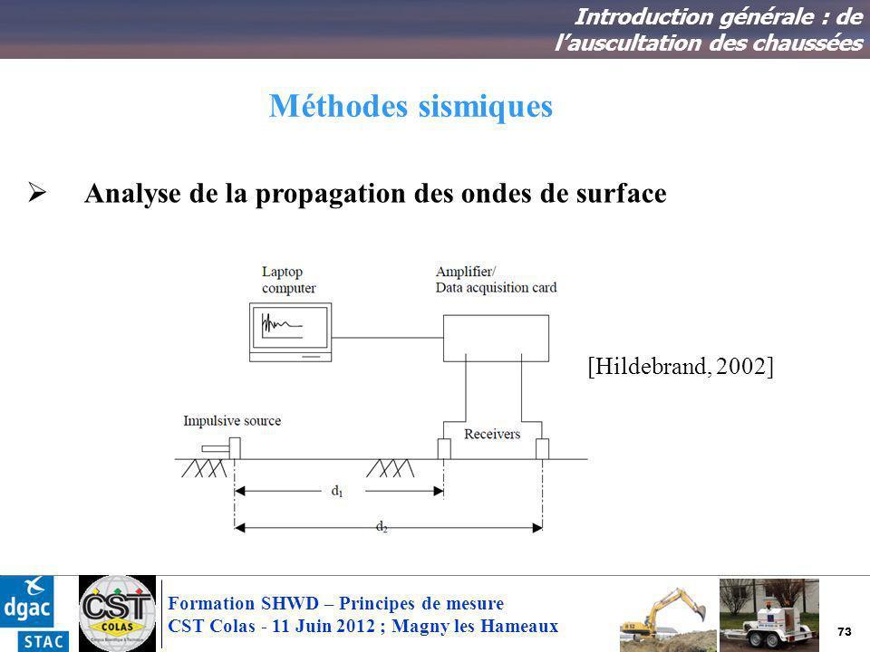 73 Formation SHWD – Principes de mesure CST Colas - 11 Juin 2012 ; Magny les Hameaux Méthodes sismiques Introduction générale : de lauscultation des c