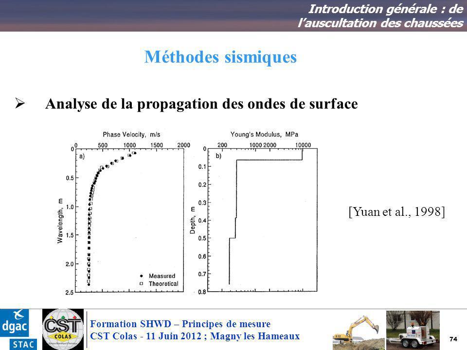 74 Formation SHWD – Principes de mesure CST Colas - 11 Juin 2012 ; Magny les Hameaux Méthodes sismiques Introduction générale : de lauscultation des c