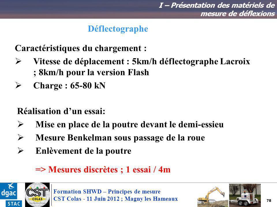 78 Formation SHWD – Principes de mesure CST Colas - 11 Juin 2012 ; Magny les Hameaux I – Présentation des matériels de mesure de déflexions Caractéris