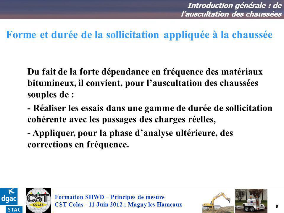 19 Formation SHWD – Principes de mesure CST Colas - 11 Juin 2012 ; Magny les Hameaux B – Mesures « automatisées » Déflectographe -France : Déflectographe Lacroix, [Lacroix, 1963] ; nombreuses versions, jusquà lactuelle, « Flash ».