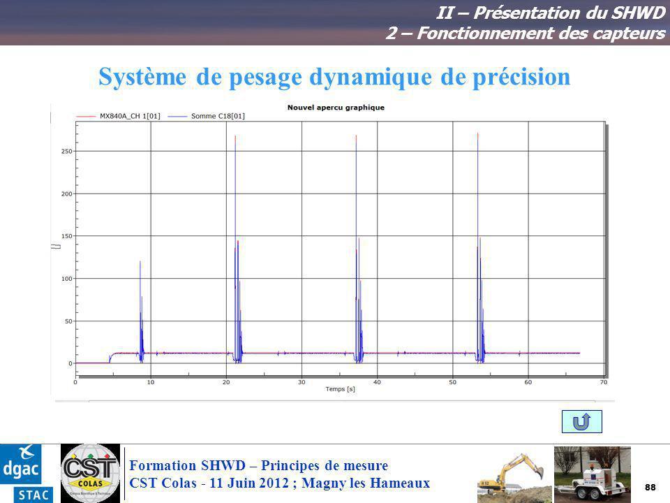 88 Formation SHWD – Principes de mesure CST Colas - 11 Juin 2012 ; Magny les Hameaux Système de pesage dynamique de précision II – Présentation du SHW