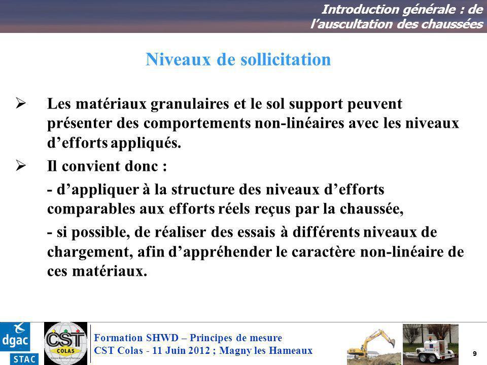 9 Formation SHWD – Principes de mesure CST Colas - 11 Juin 2012 ; Magny les Hameaux Niveaux de sollicitation Introduction générale : de lauscultation