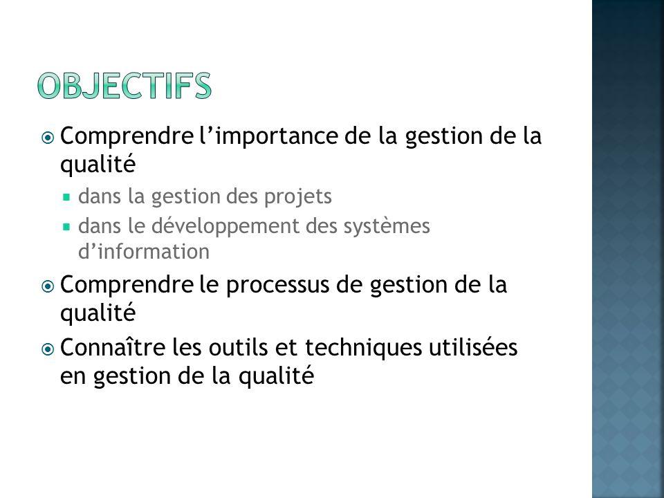 Comprendre limportance de la gestion de la qualité dans la gestion des projets dans le développement des systèmes dinformation Comprendre le processus