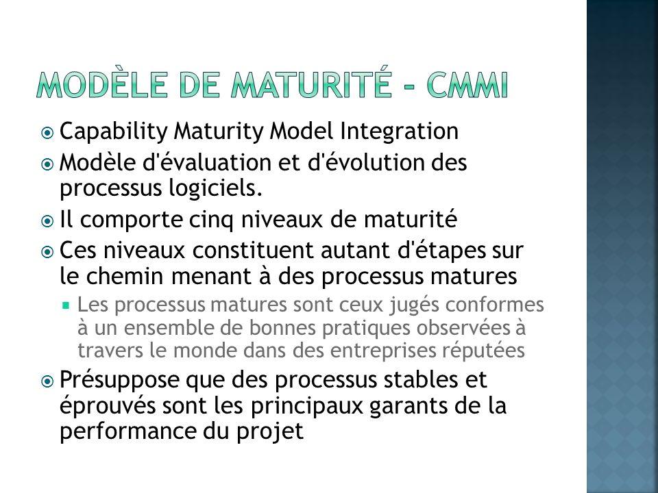 Capability Maturity Model Integration Modèle d'évaluation et d'évolution des processus logiciels. Il comporte cinq niveaux de maturité Ces niveaux con