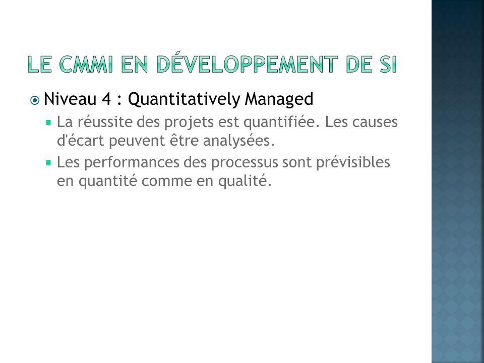 Niveau 4 : Quantitatively Managed La réussite des projets est quantifiée. Les causes d'écart peuvent être analysées. Les performances des processus so