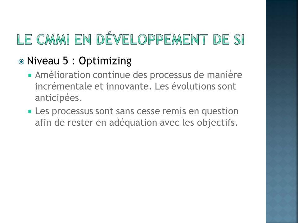 Niveau 5 : Optimizing Amélioration continue des processus de manière incrémentale et innovante. Les évolutions sont anticipées. Les processus sont san