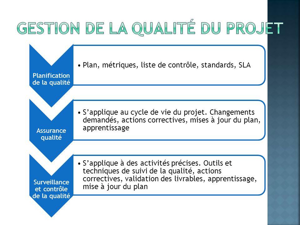 Consiste à identifier les normes qualité applicables au projet et à déterminer comment les satisfaire Liste dactivités précises à mettre en œuvre pour assurer la qualité du projet la qualité du système dinformation Liste des mesures de la qualité Quels seraient les bons métriques de mesure de la qualité du processus de gestion du projet TI.