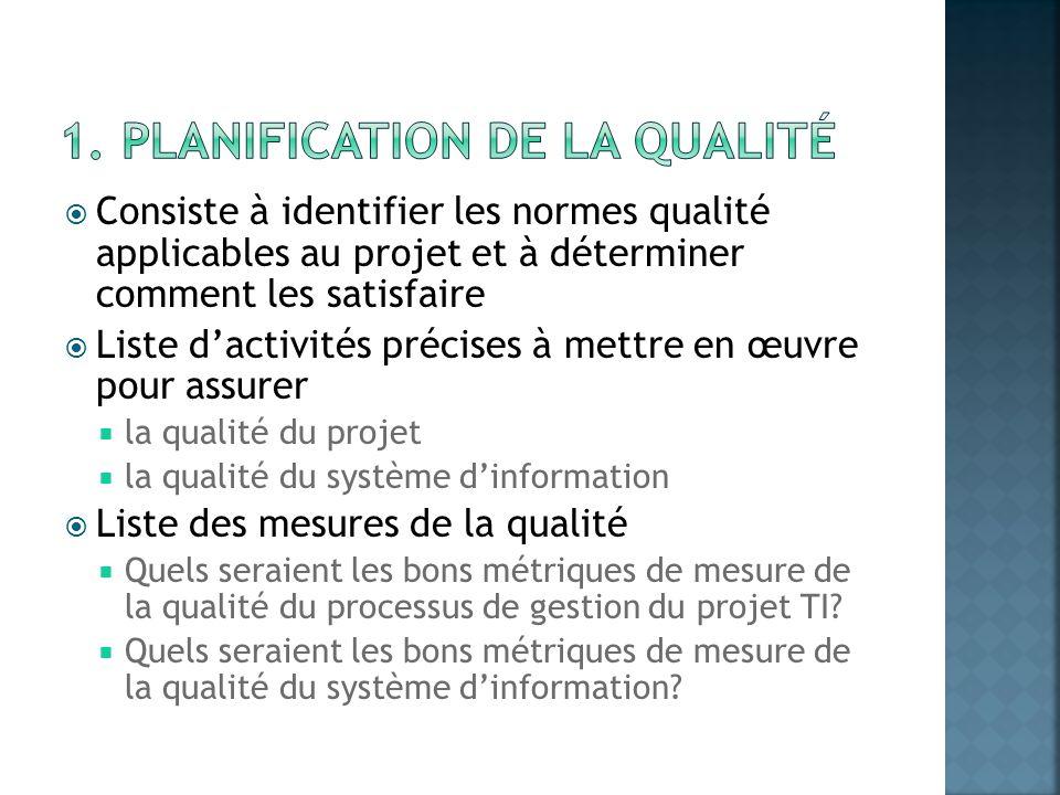 Consiste à identifier les normes qualité applicables au projet et à déterminer comment les satisfaire Liste dactivités précises à mettre en œuvre pour