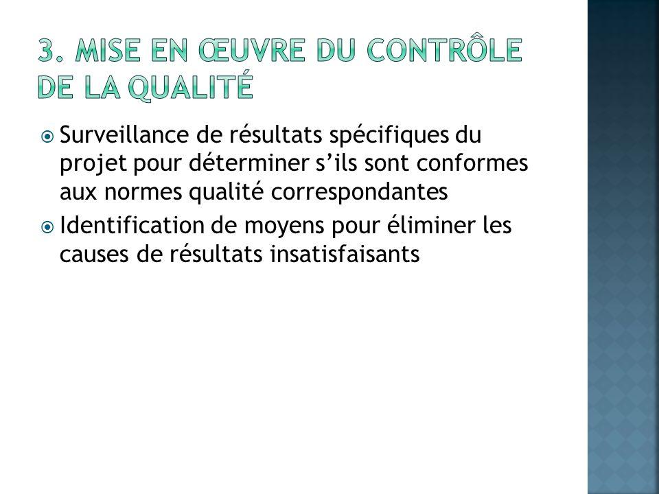 Surveillance de résultats spécifiques du projet pour déterminer sils sont conformes aux normes qualité correspondantes Identification de moyens pour é