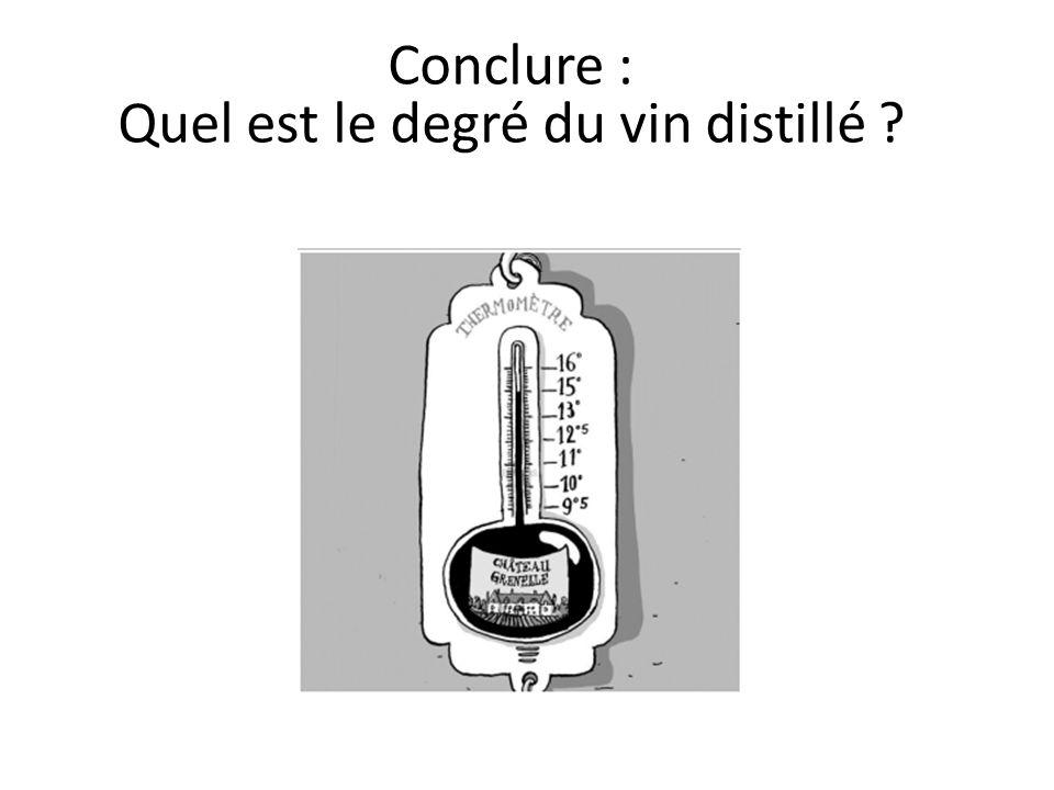 Conclure : Quel est le degré du vin distillé ?