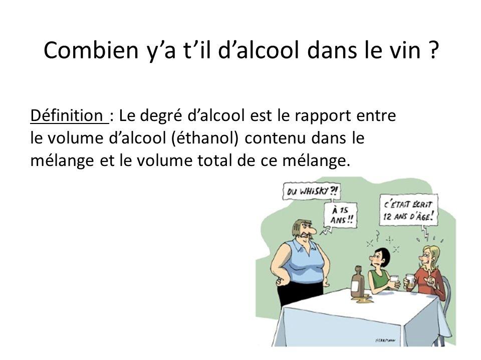 Combien ya til dalcool dans le vin ? Définition : Le degré dalcool est le rapport entre le volume dalcool (éthanol) contenu dans le mélange et le volu