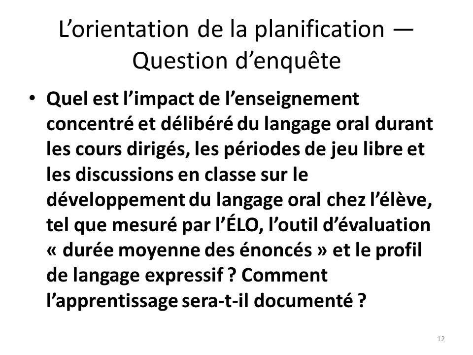 Lorientation de la planification Question denquête Quel est limpact de lenseignement concentré et délibéré du langage oral durant les cours dirigés, l