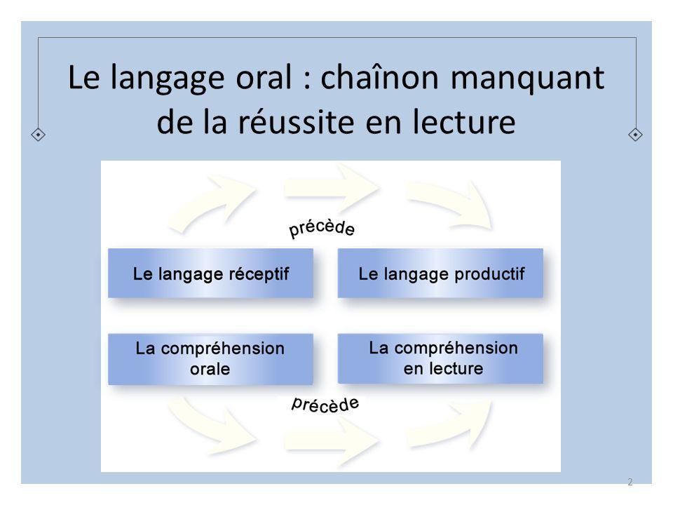 Le langage oral : chaînon manquant de la réussite en lecture 2