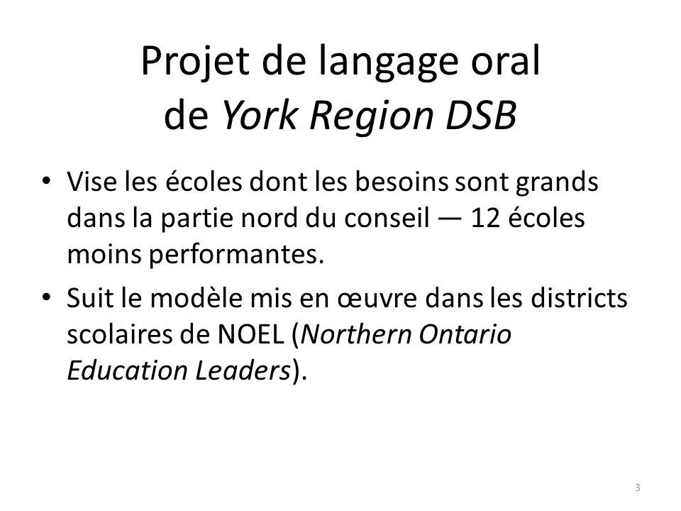 Projet de langage oral de York Region DSB Vise les écoles dont les besoins sont grands dans la partie nord du conseil 12 écoles moins performantes. Su