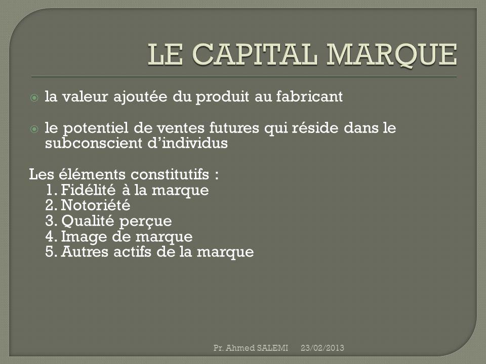 la valeur ajoutée du produit au fabricant le potentiel de ventes futures qui réside dans le subconscient dindividus Les éléments constitutifs : 1. Fid