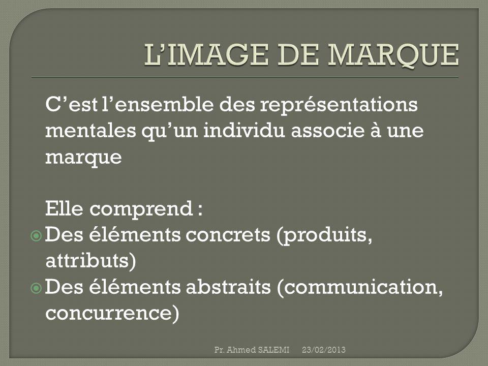 Cest lensemble des représentations mentales quun individu associe à une marque Elle comprend : Des éléments concrets (produits, attributs) Des élément