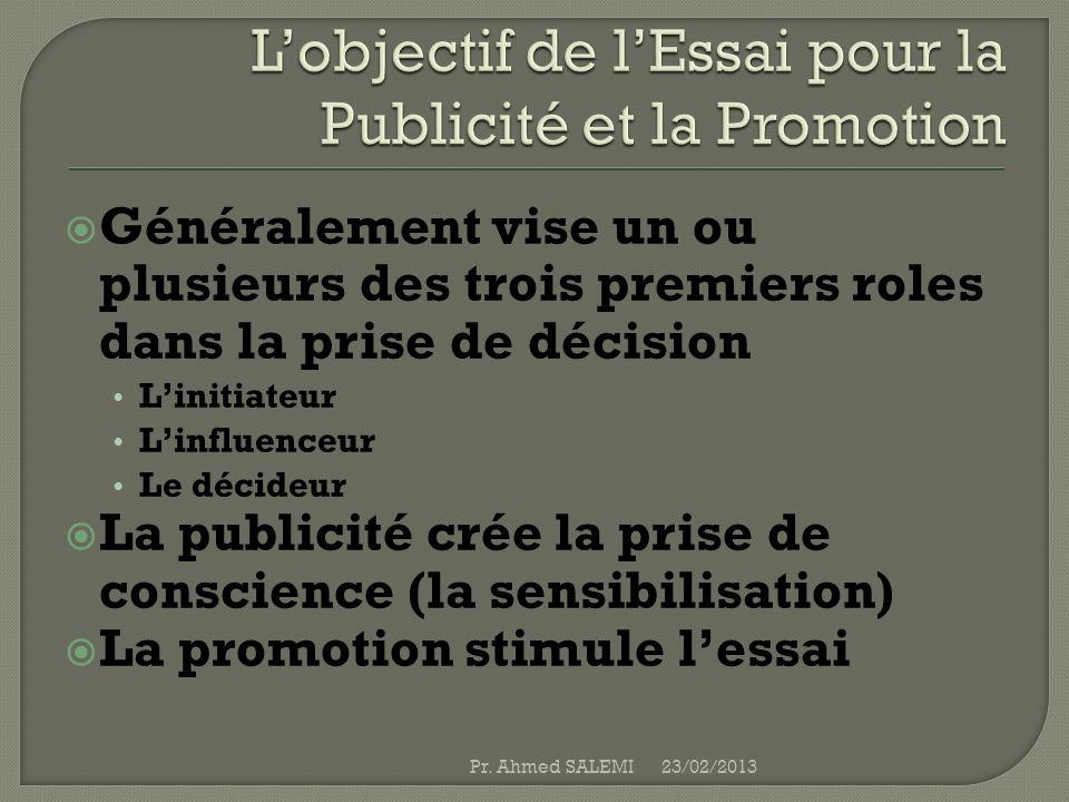Ca sert a augmenter la répétition dachat Destiné a Lacheteur Lutilisateur La publicité se concentre sur la re-sensibilisation pour augmenter lutilisation 23/02/2013Pr.