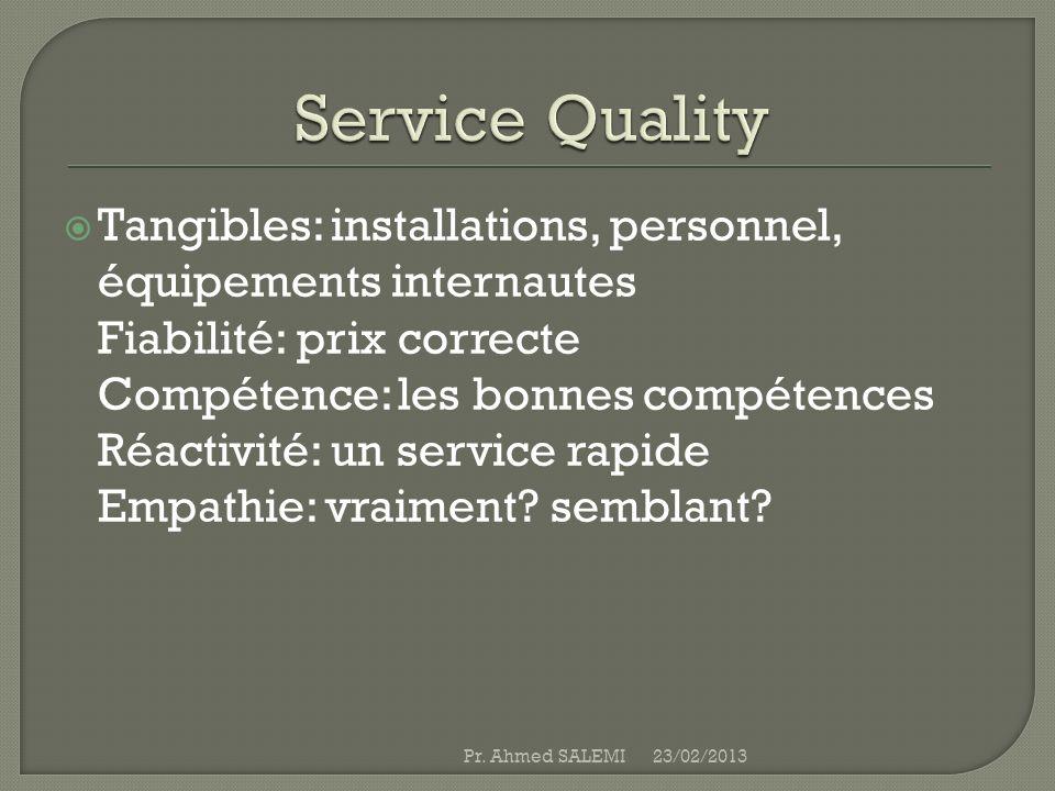 Tangibles: installations, personnel, équipements internautes Fiabilité: prix correcte Compétence: les bonnes compétences Réactivité: un service rapide