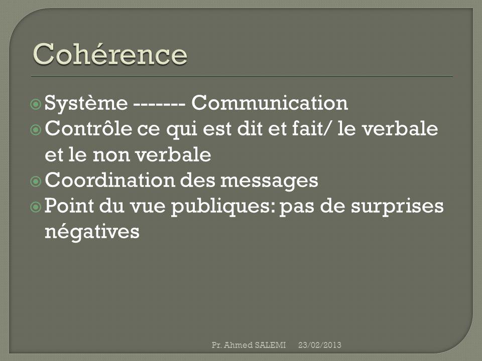 Système ------- Communication Contrôle ce qui est dit et fait/ le verbale et le non verbale Coordination des messages Point du vue publiques: pas de s