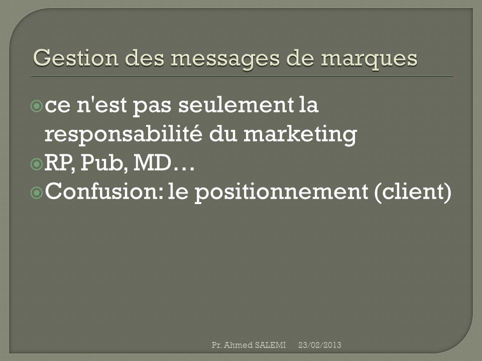 ce n'est pas seulement la responsabilité du marketing RP, Pub, MD… Confusion: le positionnement (client) 23/02/2013Pr. Ahmed SALEMI