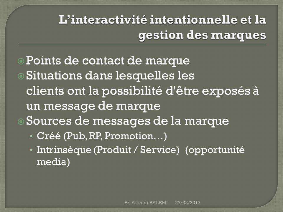 Points de contact de marque Situations dans lesquelles les clients ont la possibilité d'être exposés à un message de marque Sources de messages de la