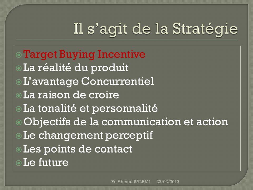 Target Buying Incentive La réalité du produit Lavantage Concurrentiel La raison de croire La tonalité et personnalité Objectifs de la communication et