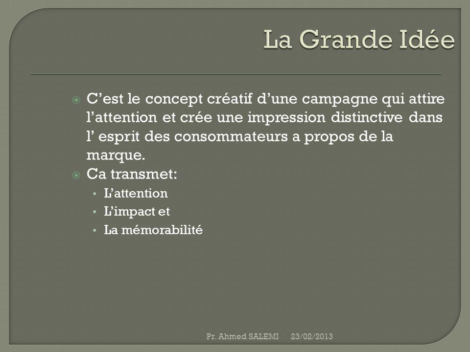 Lobjectif La stratégie Le support Le ton Le raisonnement 23/02/2013Pr. Ahmed SALEMI