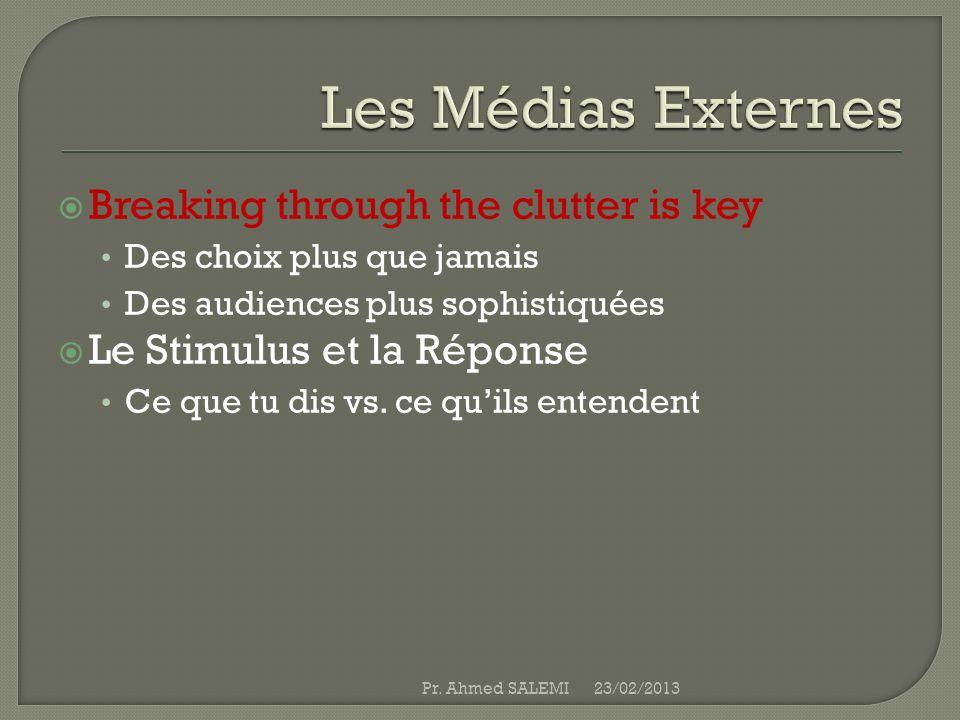 La presse écrite Le Journal--opportun, sélection géographique, variété de contenu éditorial, pas beaucoup lu Service Télégraphique--accroit la portée et ajoute de limpact Les Magazines--plus de sélectivité que les journaux, plus concentré éditorialement, meilleure lecture, un plus grand impact 23/02/2013Pr.