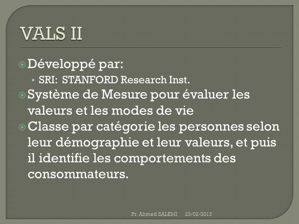 Développé par: SRI: STANFORD Research Inst. Système de Mesure pour évaluer les valeurs et les modes de vie Classe par catégorie les personnes selon le