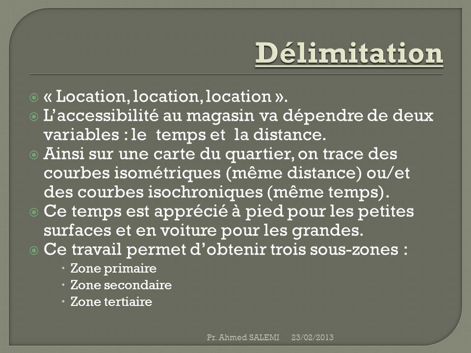 « Location, location, location ». Laccessibilité au magasin va dépendre de deux variables : le temps et la distance. Ainsi sur une carte du quartier,