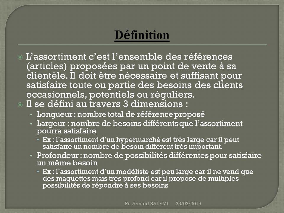Lassortiment cest lensemble des références (articles) proposées par un point de vente à sa clientèle. Il doit être nécessaire et suffisant pour satisf