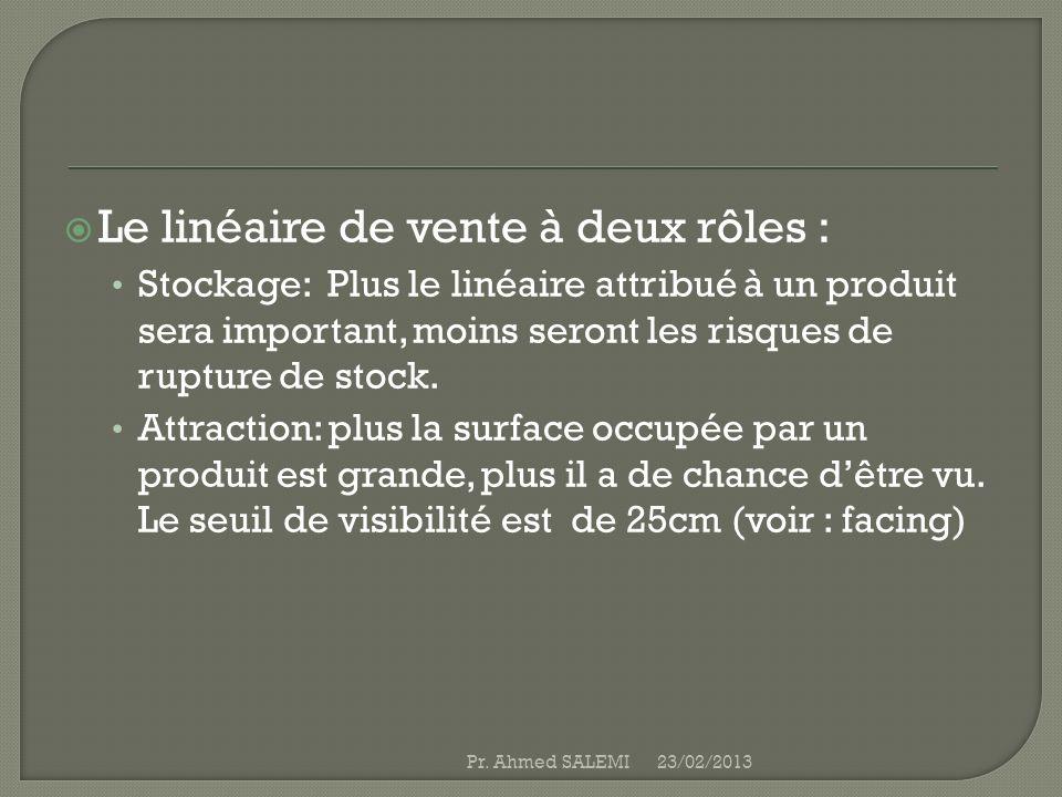 Le linéaire de vente à deux rôles : Stockage: Plus le linéaire attribué à un produit sera important, moins seront les risques de rupture de stock. Att