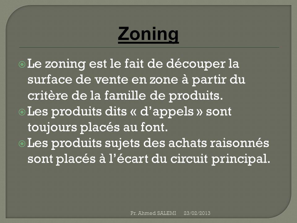 Le zoning est le fait de découper la surface de vente en zone à partir du critère de la famille de produits. Les produits dits « dappels » sont toujou