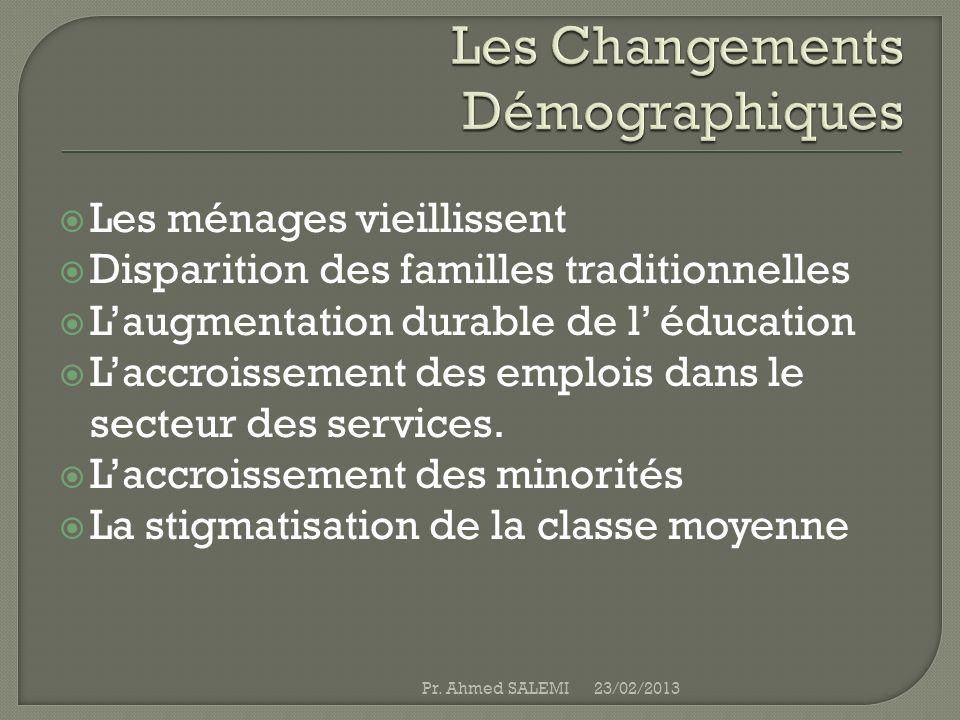 Les ménages vieillissent Disparition des familles traditionnelles Laugmentation durable de l éducation Laccroissement des emplois dans le secteur des