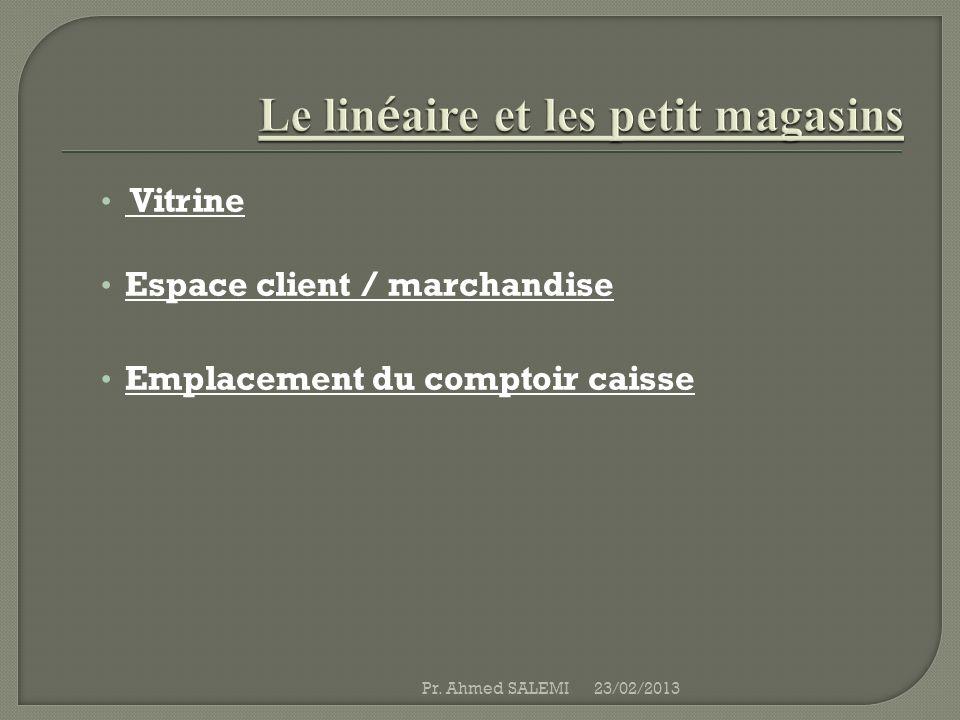 Vitrine Espace client / marchandise Emplacement du comptoir caisse 23/02/2013Pr. Ahmed SALEMI