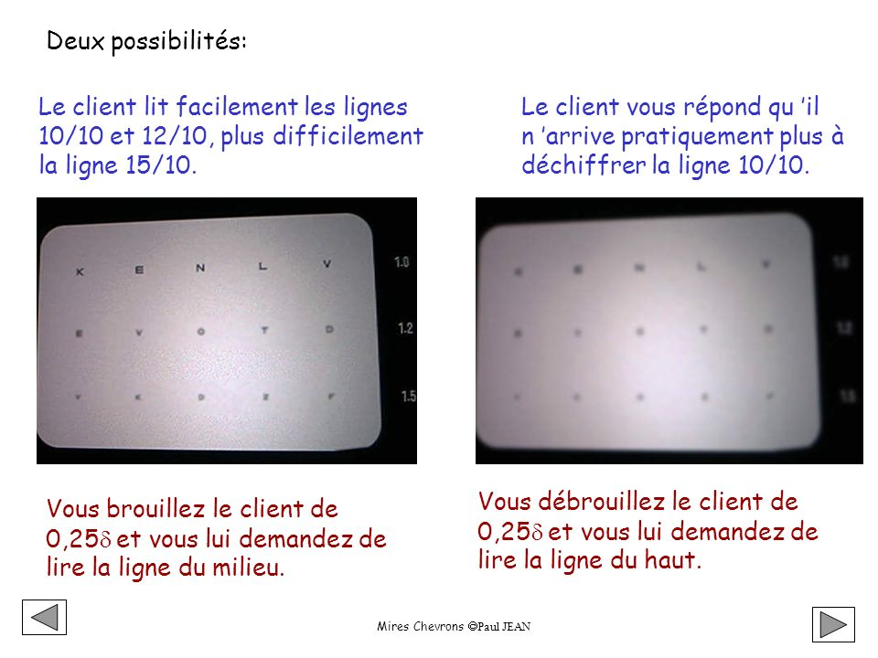 Mires Chevrons Paul JEAN Deux possibilités: Le client lit facilement les lignes 10/10 et 12/10, plus difficilement la ligne 15/10.