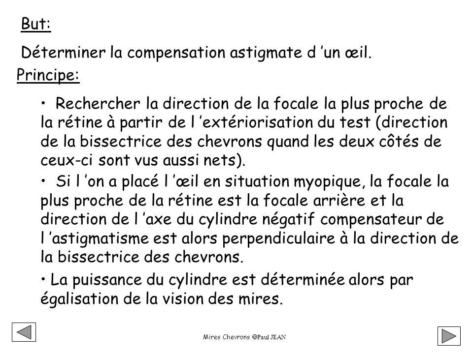 Mires Chevrons Paul JEAN Une hypothèse a été faite sur la compensation astigmate lors de l examen préliminaire.