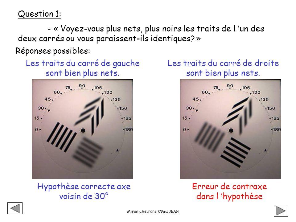 Mires Chevrons Paul JEAN Question 1: - « Voyez-vous plus nets, plus noirs les traits de l un des deux carrés ou vous paraissent-ils identiques.