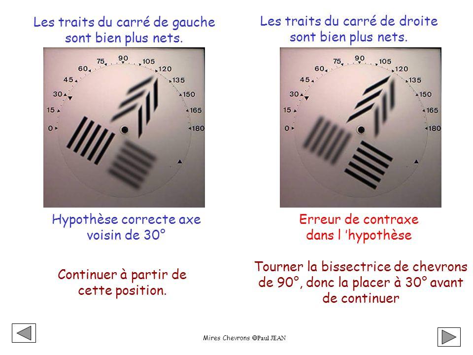 Mires Chevrons Paul JEAN Question 2: - « Voyez-vous plus net un côté des chevrons ou les deux côtés vous paraissent-ils identiques.