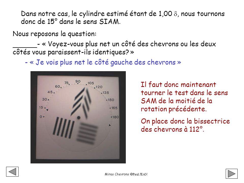Mires Chevrons Paul JEAN Dans notre cas, le cylindre estimé étant de 1,00, nous tournons donc de 15° dans le sens SIAM.